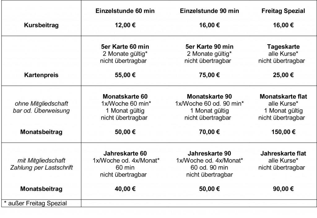 Gebührentabelle 2014-07-15